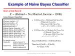 example of na ve bayes classifier