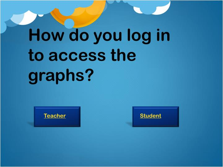 How do you log in to access the graphs?