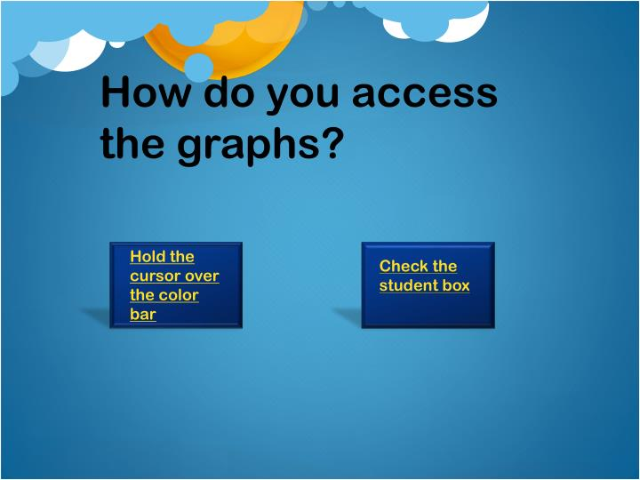 How do you access the graphs?