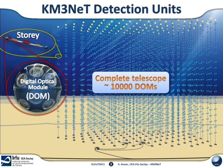Km3net detection units