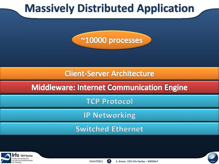 Massively Distributed Application