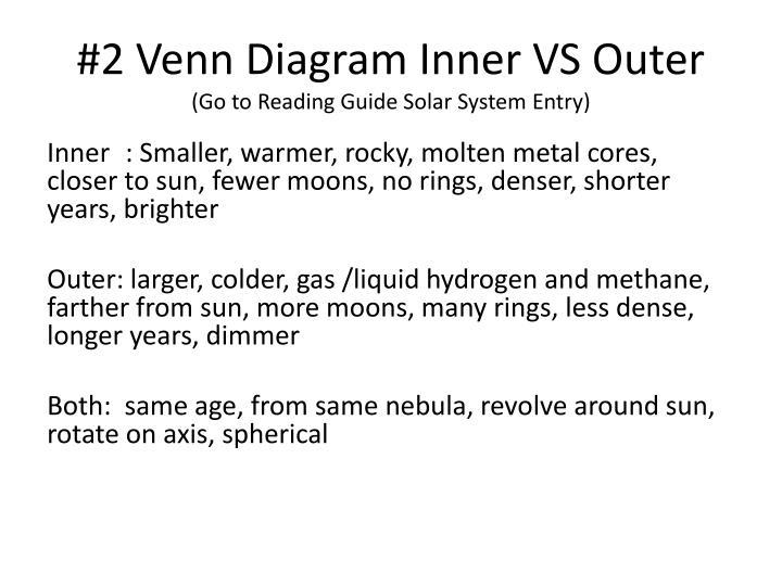 #2 Venn Diagram Inner VS Outer