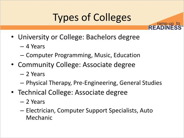 Types of Colleges