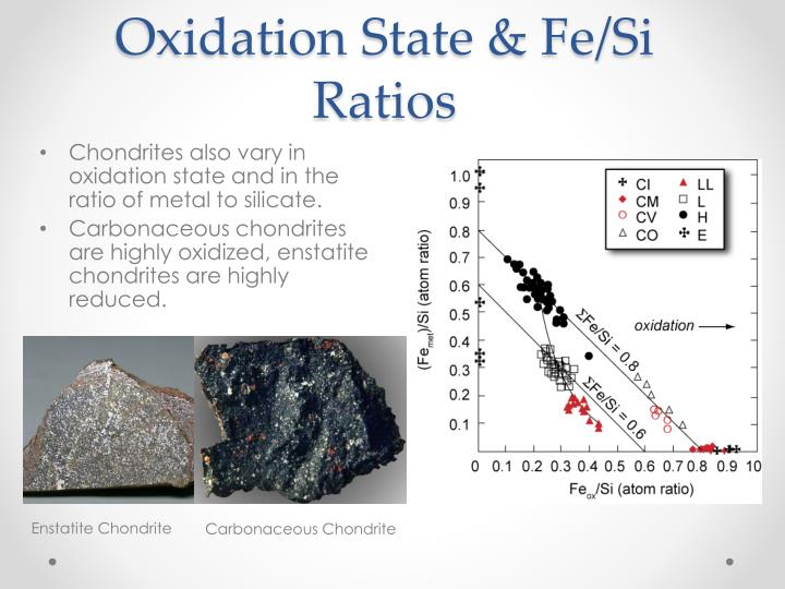 Oxidation State & Fe/Si Ratios
