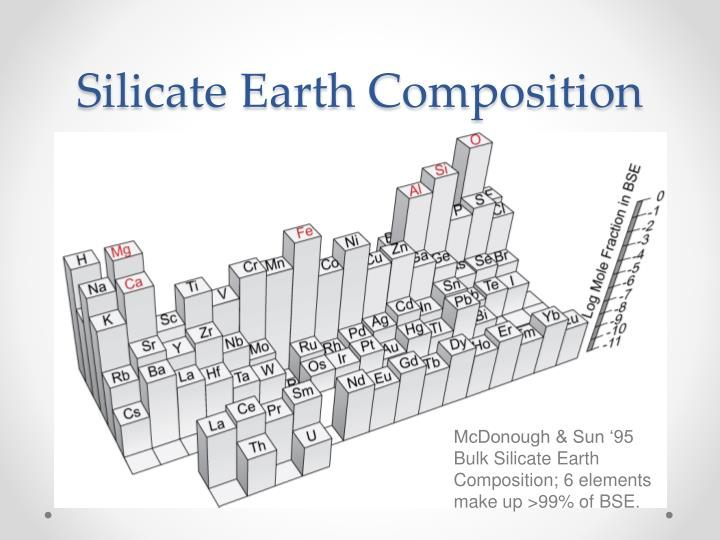 Silicate Earth Composition