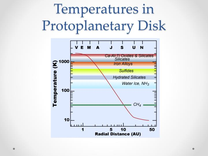 Temperatures in Protoplanetary Disk