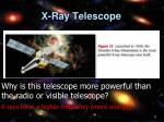 x ray telescope