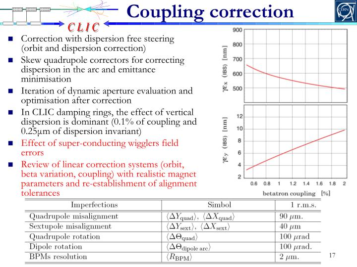 Coupling correction