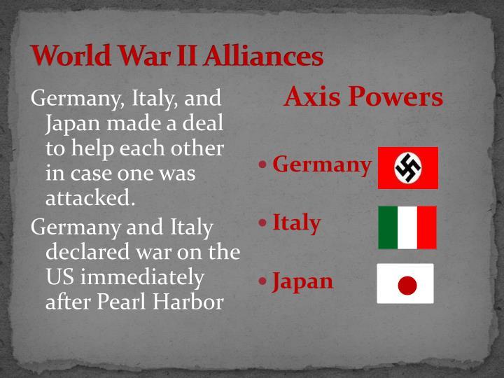 World War II Alliances