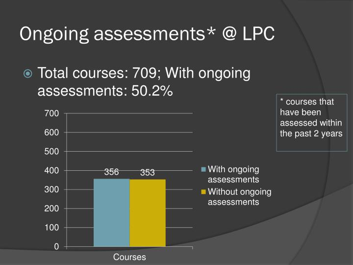 Ongoing assessments* @ LPC