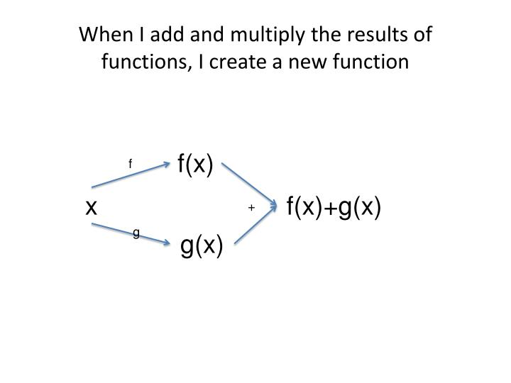 When I add and multiply the results of functions, I create a new function