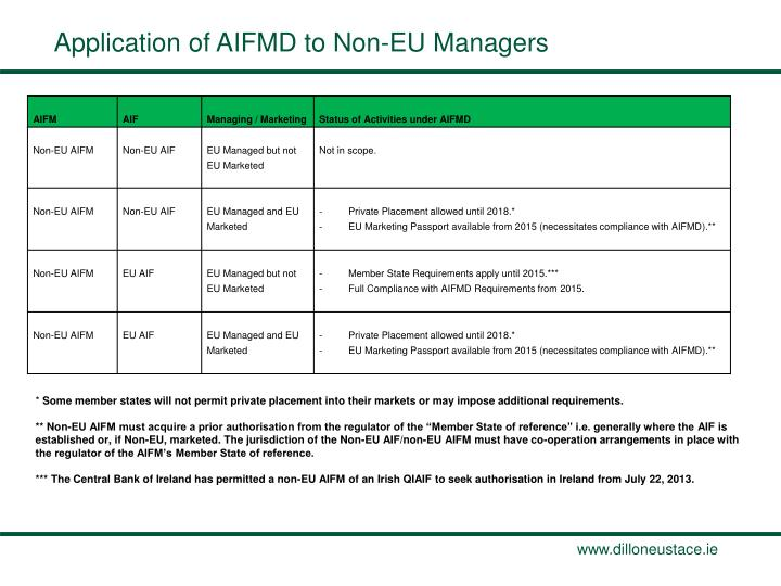 Application of AIFMD to Non-EU Managers