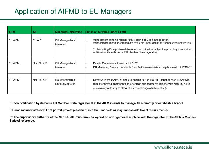 Application of AIFMD to EU Managers