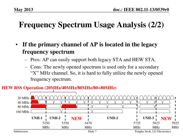 If the primary channel of AP is located in the legacy frequency spectrum