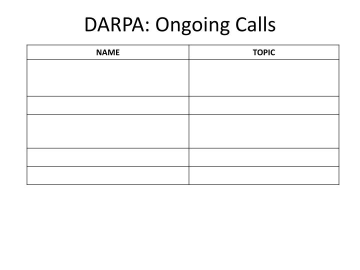 Darpa ongoing c alls