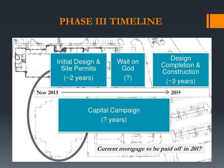 Phase III Timeline