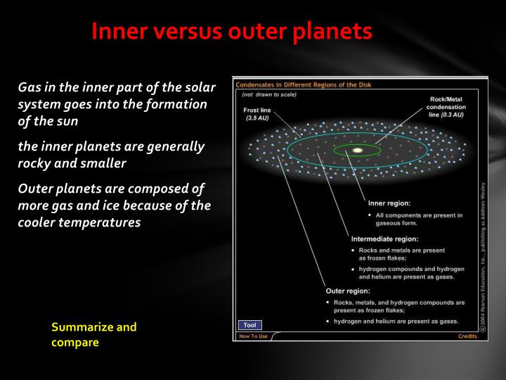 Inner versus outer planets