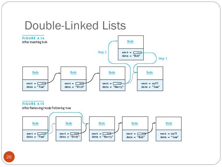 Double-Linked