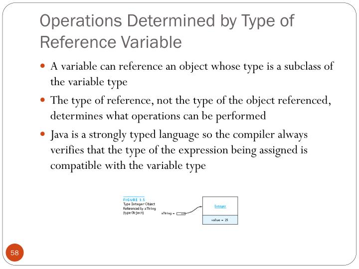 Operations Determined by Type of Reference Variable