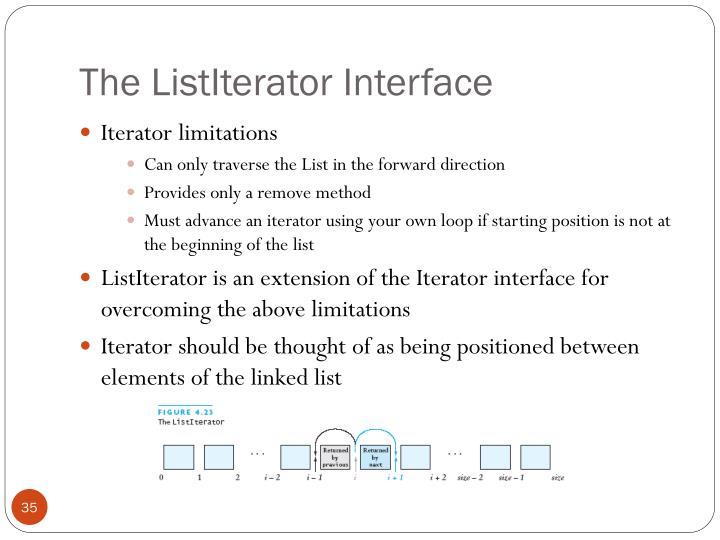 The ListIterator Interface