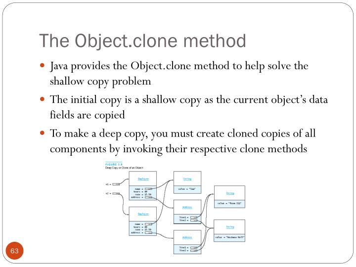 The Object.clone method