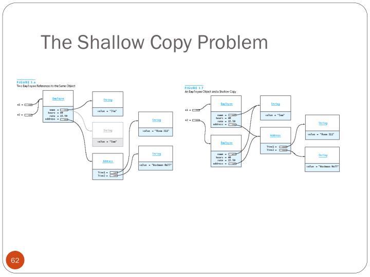 The Shallow Copy Problem