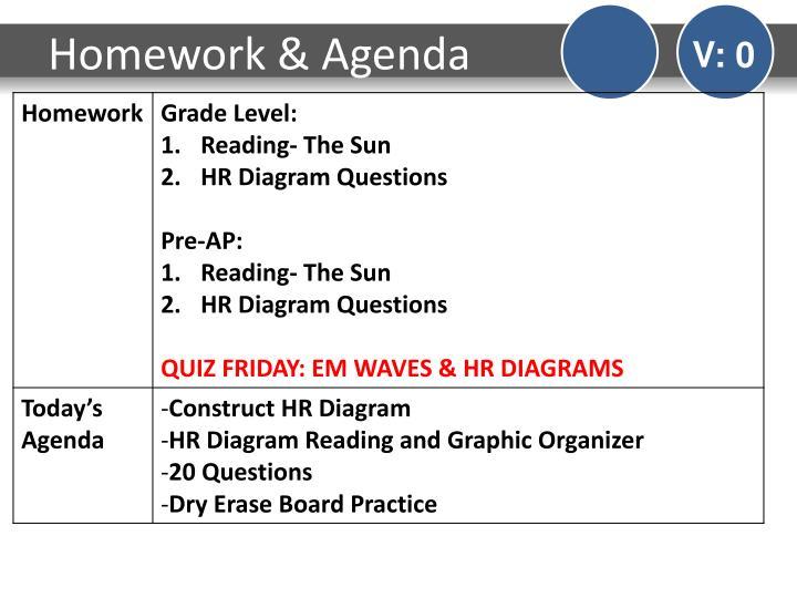 Homework & Agenda