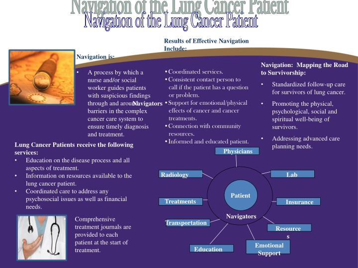 Navigation of the Lung Cancer Patient