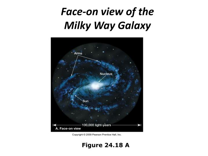 Face-on view of the