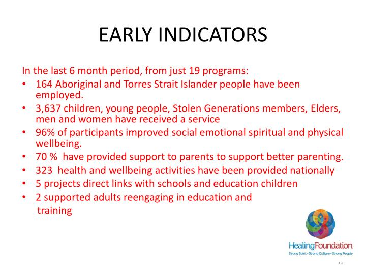 Early Indicators