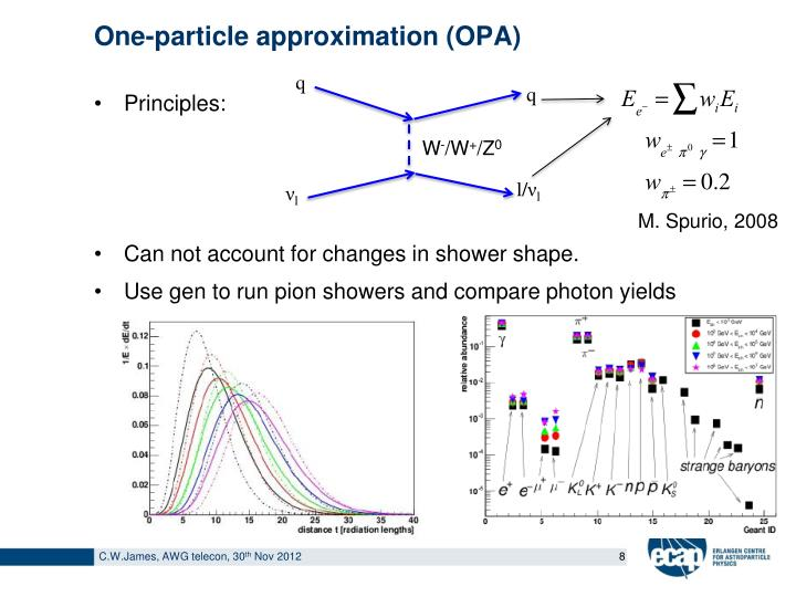 One-particle approximation (OPA)