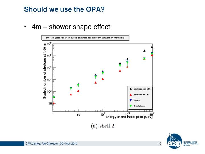 Should we use the OPA?