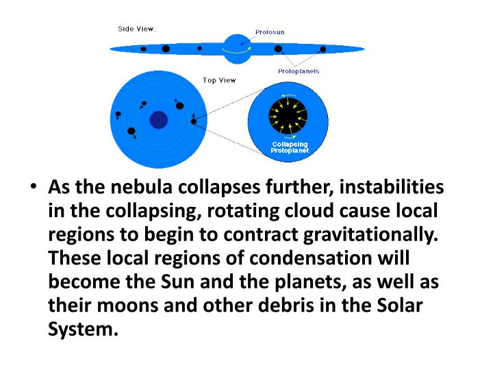 As the nebula collapses further, instabilities in the collapsing, rotating cloud cause local regions to begin to contract gravitationally. These local regions of condensation will become the Sun and the planets, as well as their moons and other debris in the Solar System.