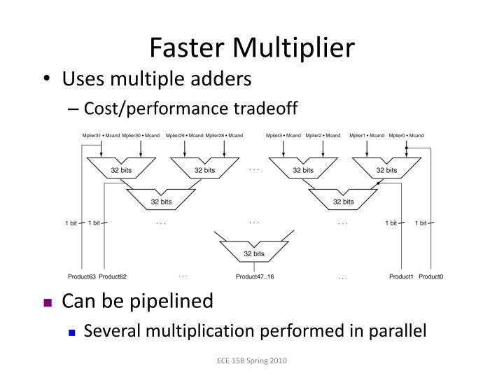 Faster Multiplier