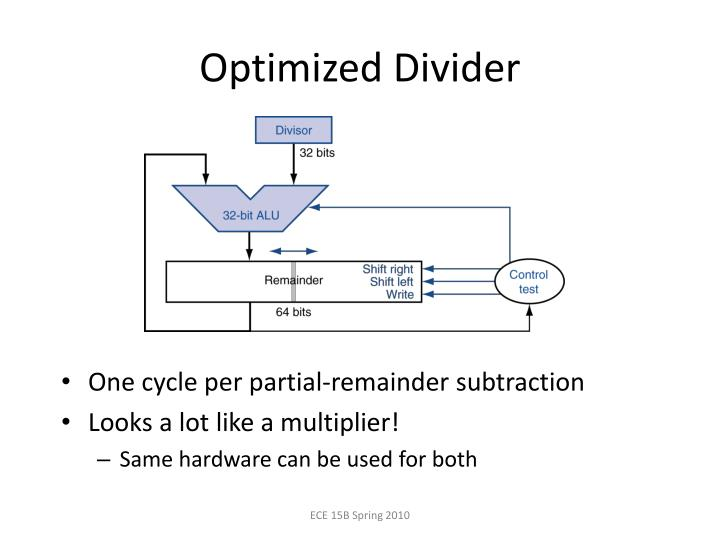 Optimized Divider