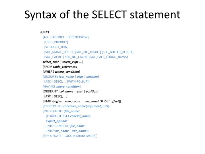 Syntax of the select statement
