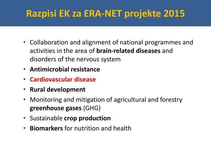 Razpisi EK za ERA-NET projekte 2015
