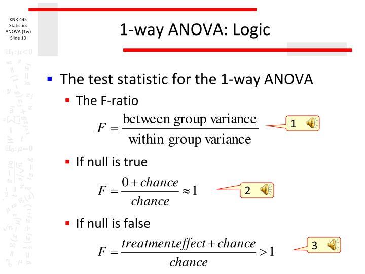 1-way ANOVA: Logic
