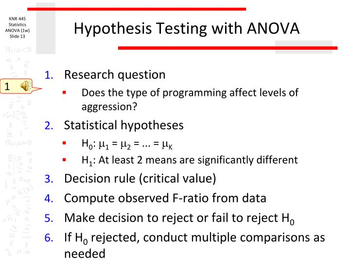 Hypothesis Testing with ANOVA