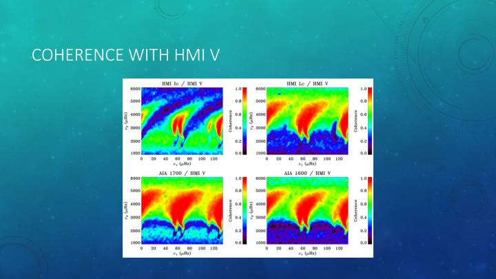 Coherence with HMI V