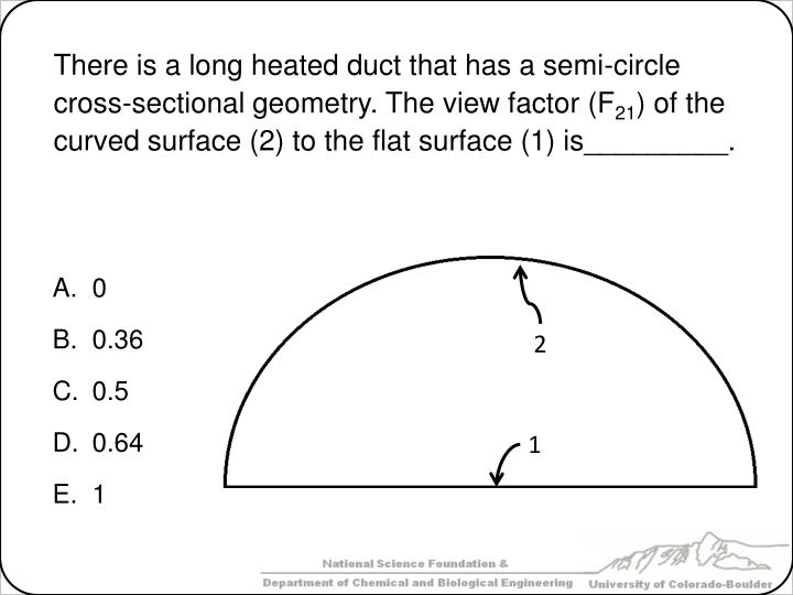 There is a long heated duct that has a semi-circle cross-sectional geometry. The view factor (F