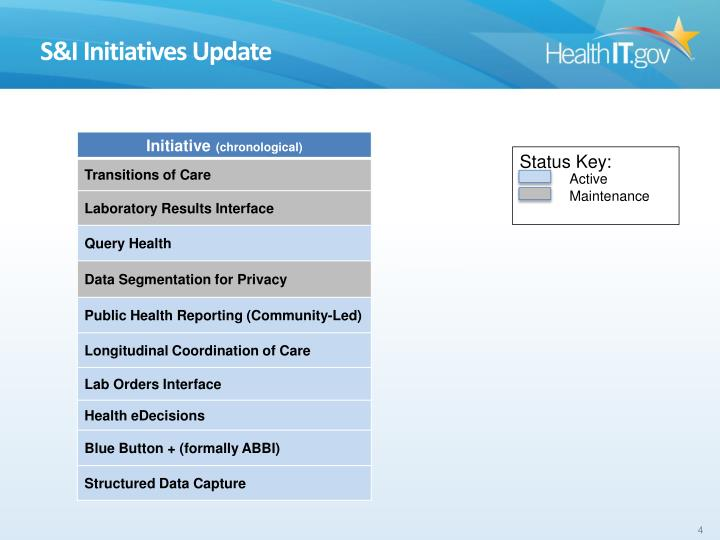 S&I Initiatives Update