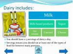 dairy includes