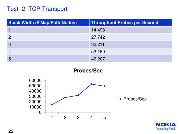 Test  2: TCP Transport