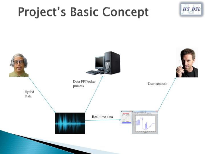 Project's Basic Concept