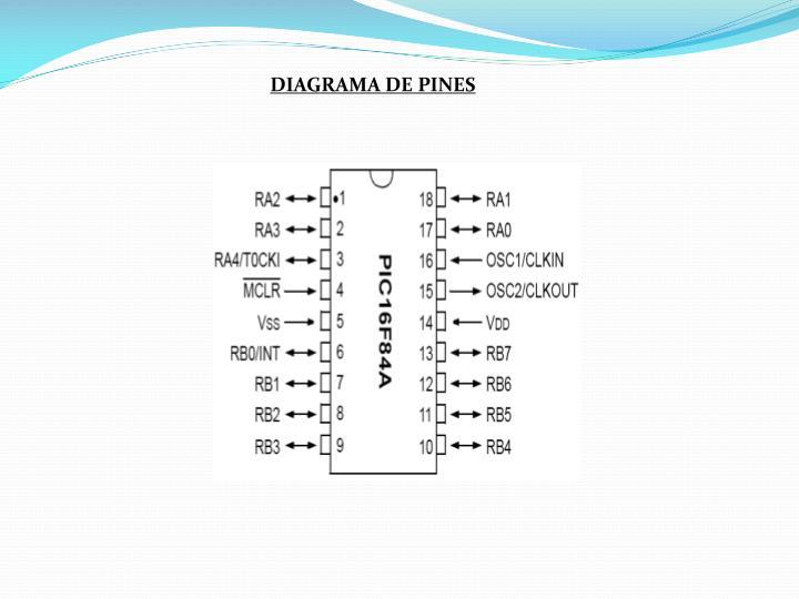 DIAGRAMA DE PINES