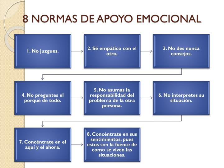 8 NORMAS DE APOYO EMOCIONAL