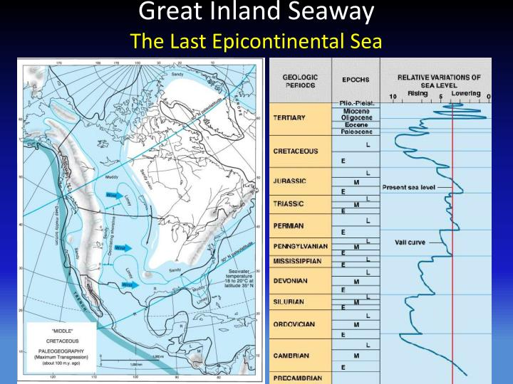 Great Inland Seaway