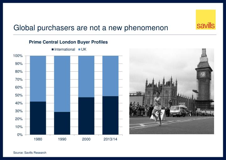 Global purchasers are not
