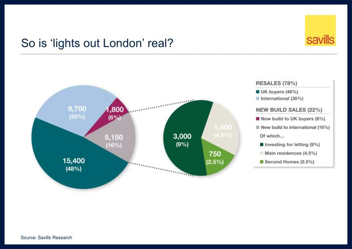 So is 'lights out London' real?